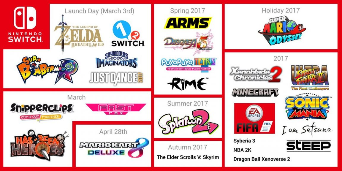 switch-release-schedule-eu