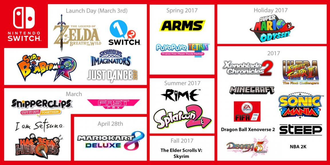 switch-release schedule-us