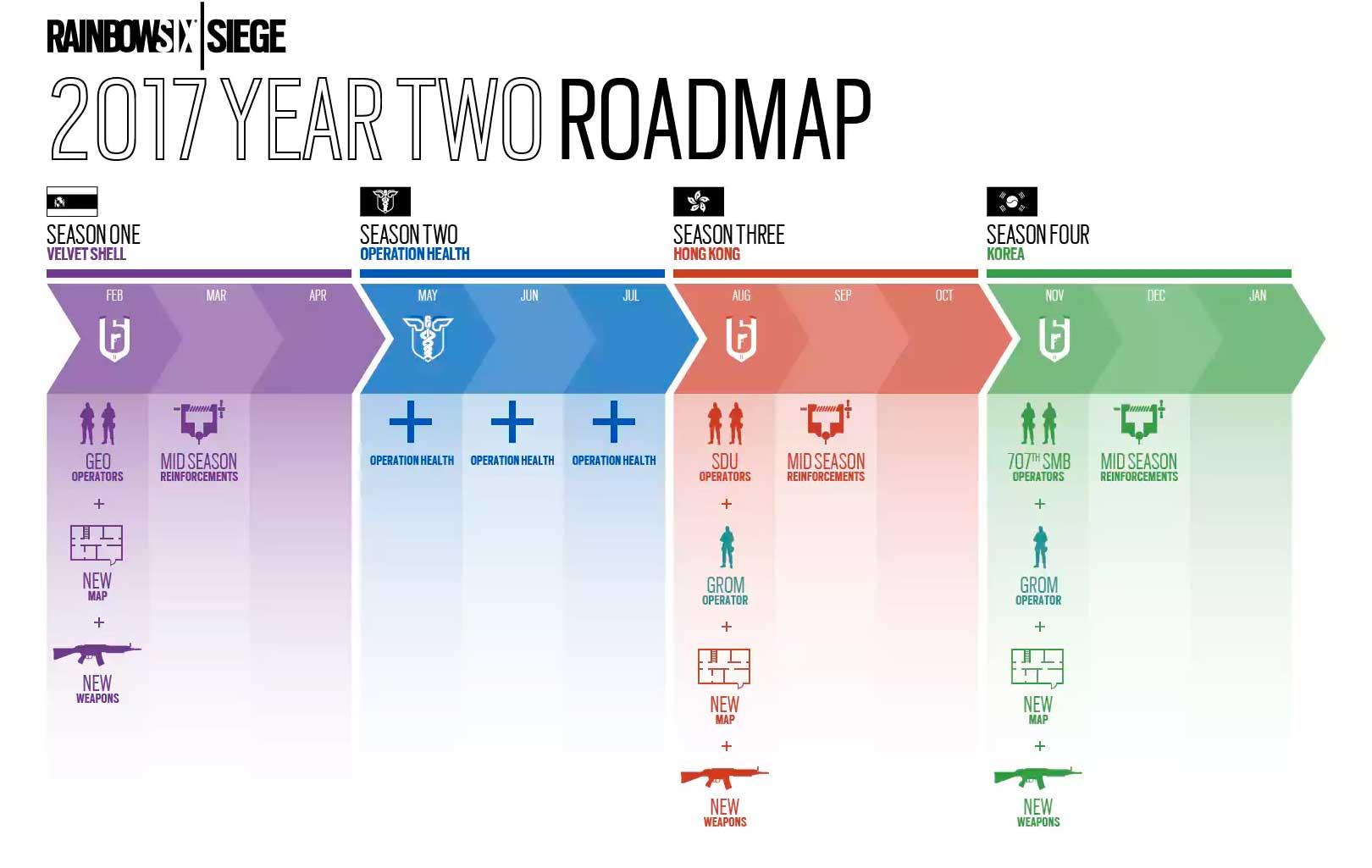 rainbow_six_siege_roadmap_update