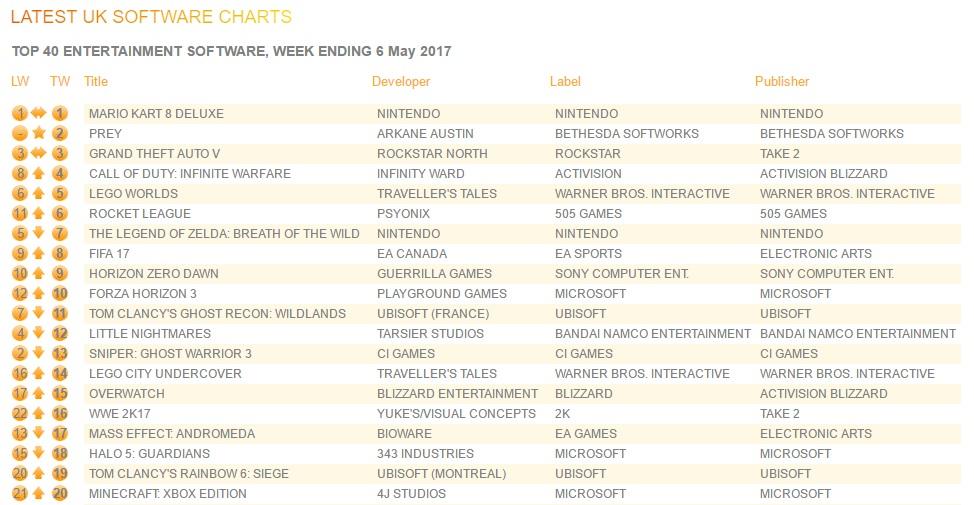 uk_charts_may_8