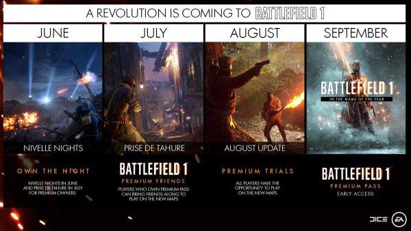 battlefield_1_content