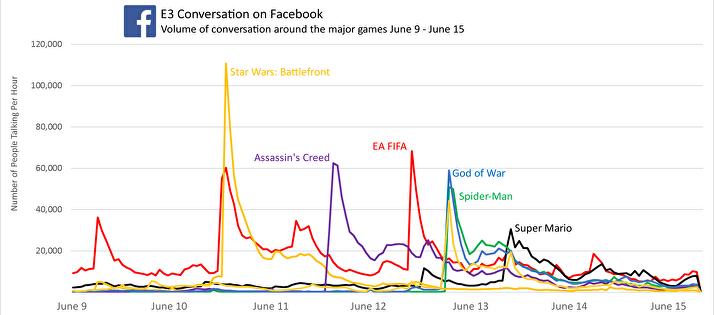 facebook_graph_2_e3_2017