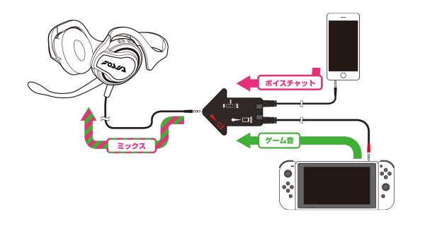 hori_switch_splatoon_headset_promo_5