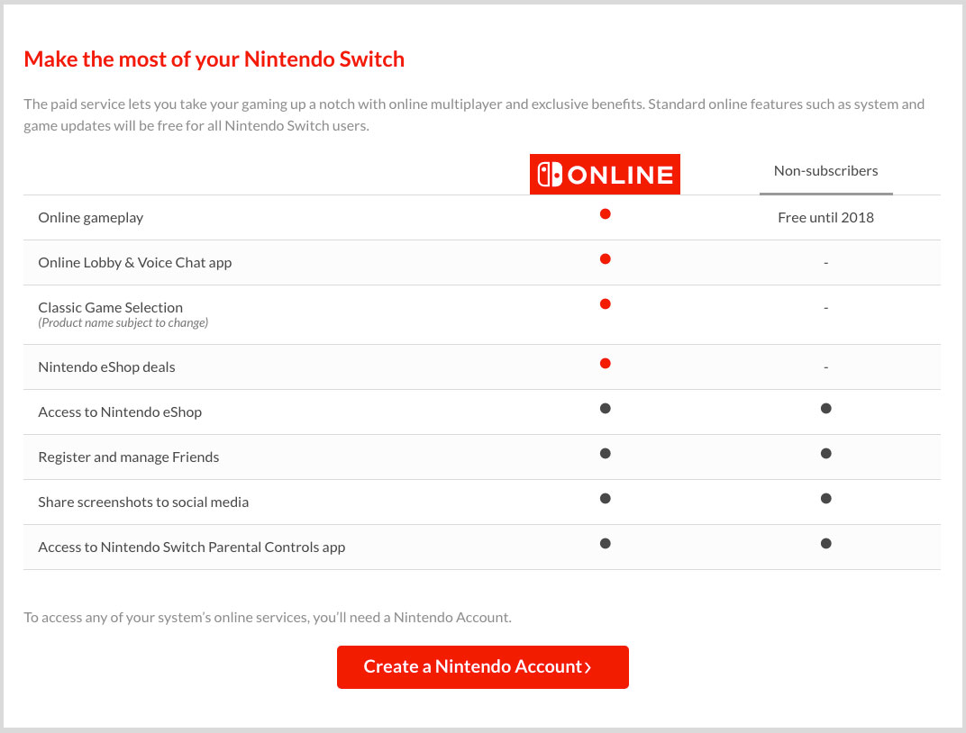 nintend_switch_online_services_summary