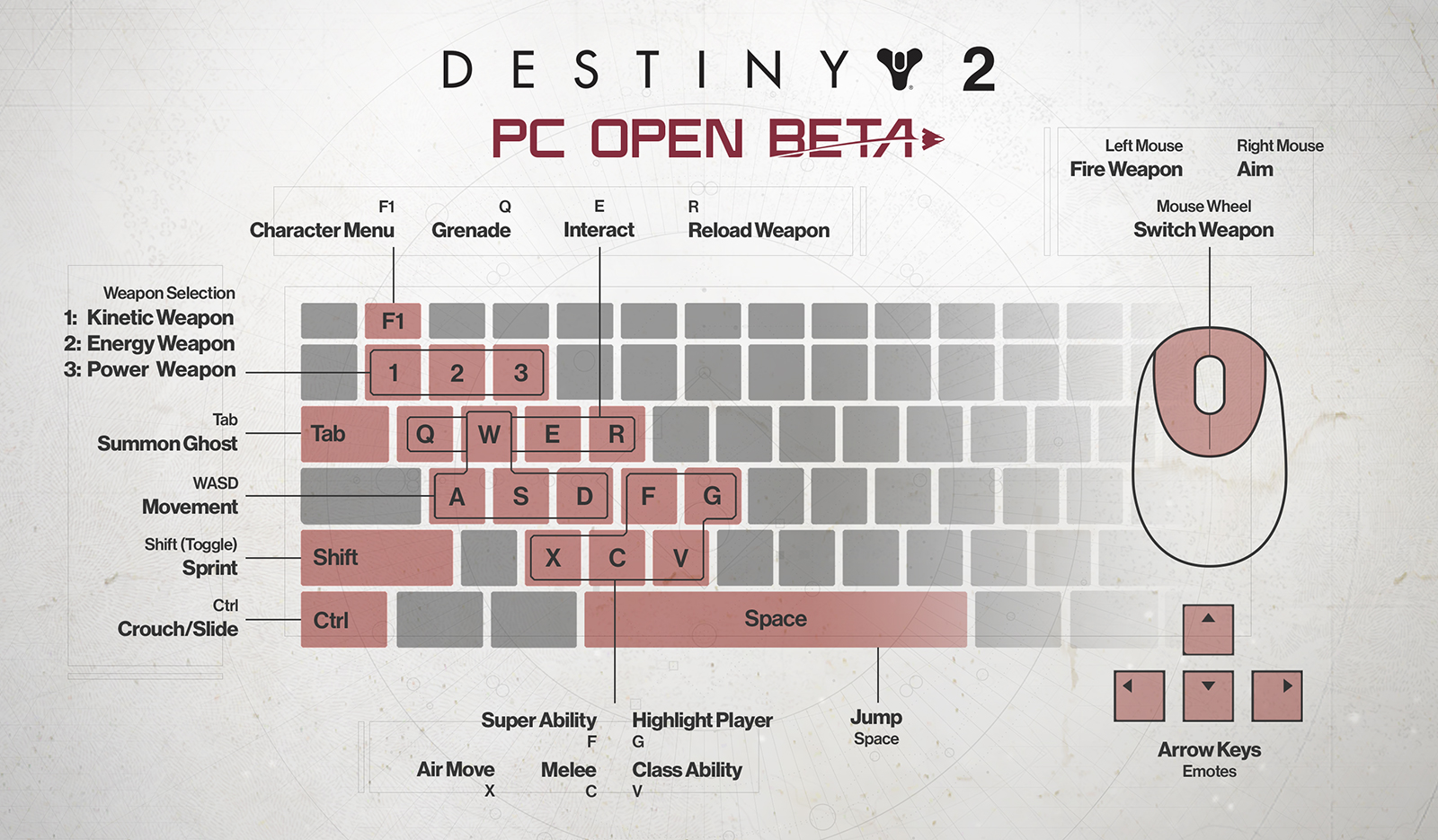 destiny_2_ps_open_beta_controls