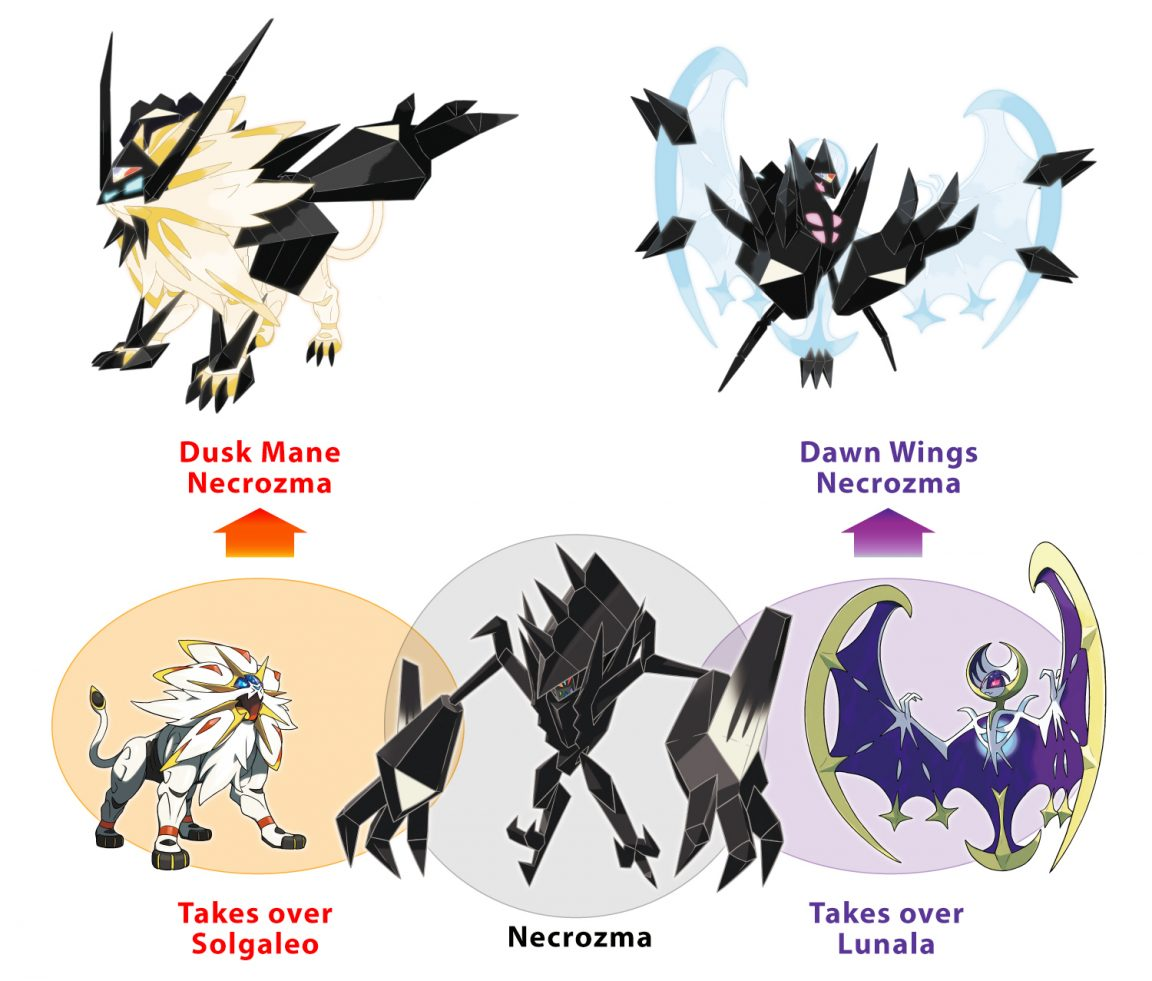 pokemon_sun_moon_necrozma_diagram (1)