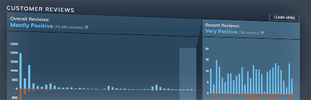 steam_reviews_histograms_1