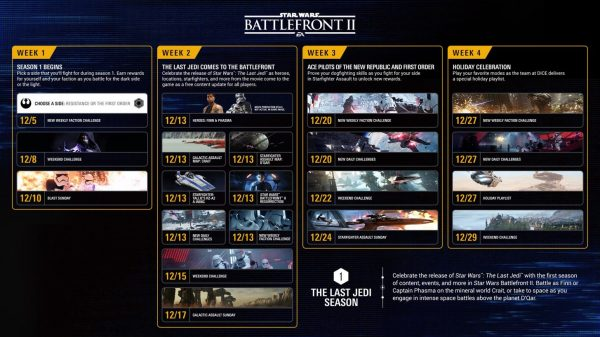 star_wars_battlefront_seasons_december