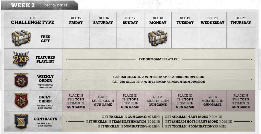 cod_ww2_winter_week_2