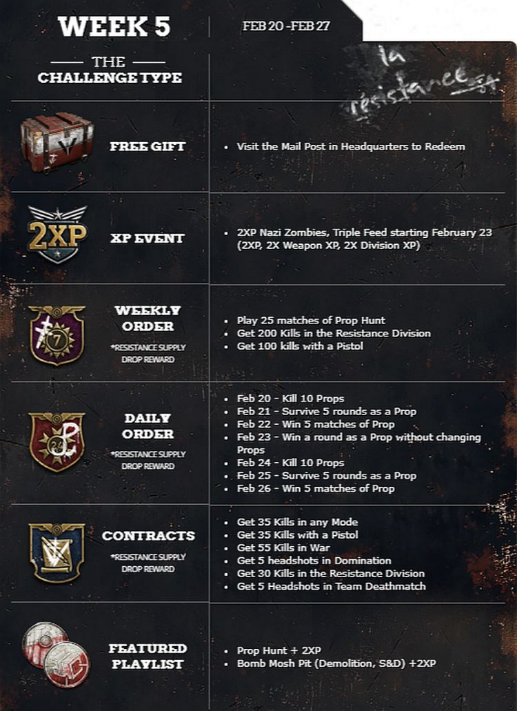 https://assets.vg247.com/current//2018/01/cod_ww2_resistance_event_week5.jpg