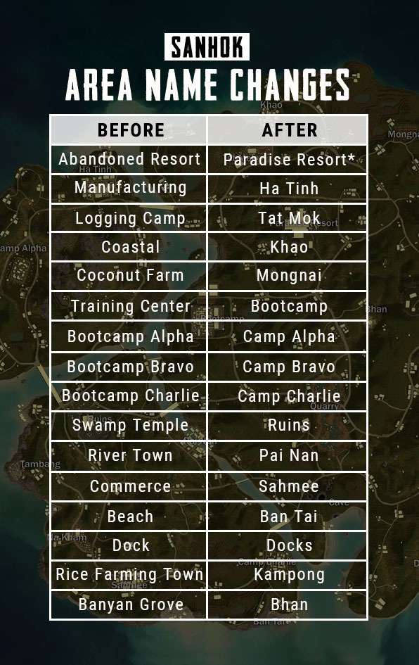 Here's what's going to be different about PUBG's Sanhok when