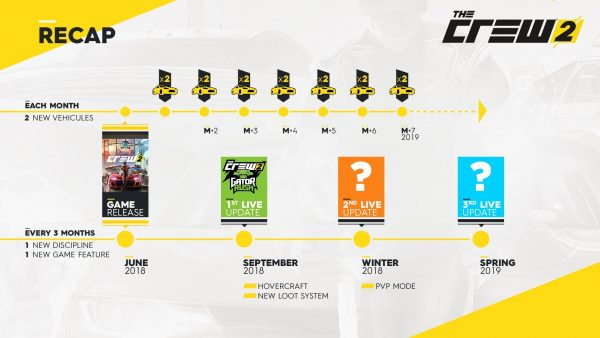 The Crew 2 Season Pass As Previously Reported Is Included With Gold Edition And Motor Of Game