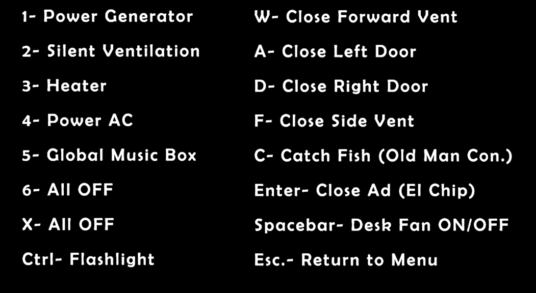 ultimate custom night controls and roster what to do with every