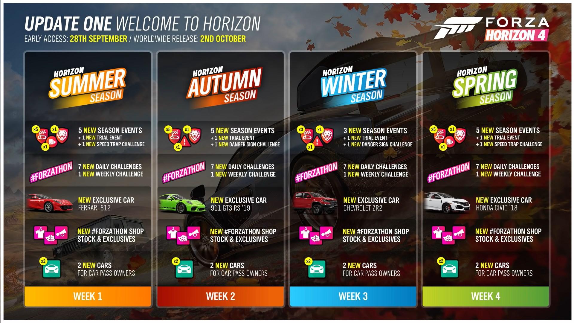Forza 4 free