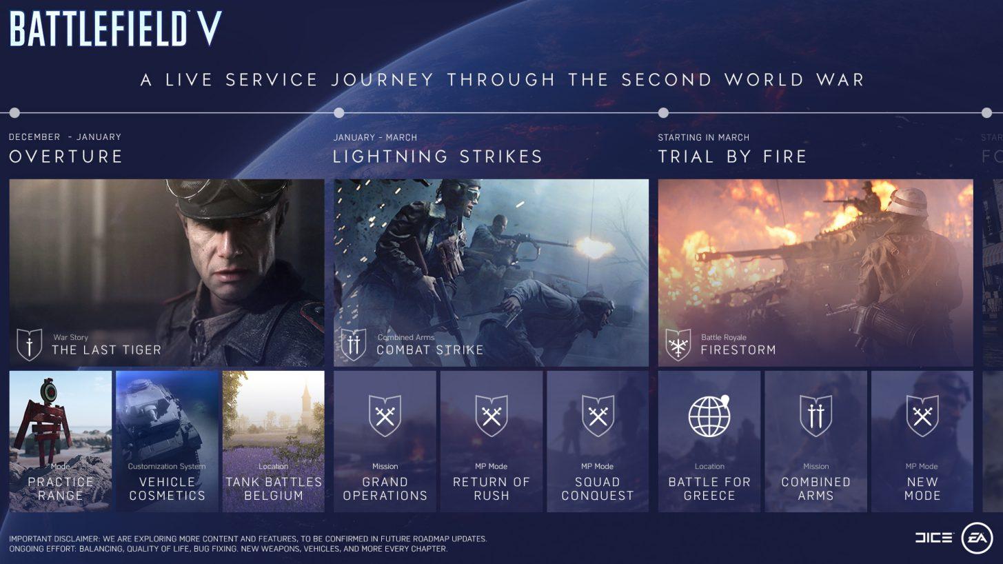 Battlefield V |OT| EA (doesn't) want YOU! | NeoGAF