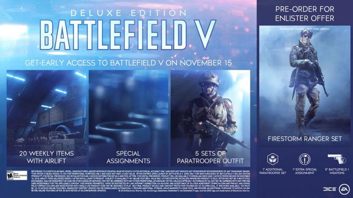 Battlefield 5 pre-order bonuses