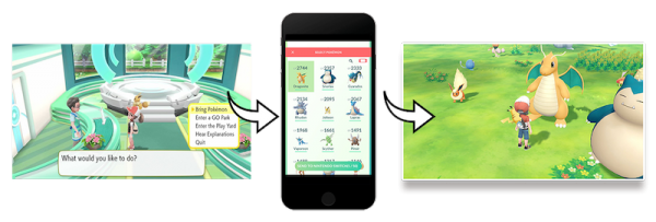 How To Connect Pokemon Go To Pokemon Let S Go On The