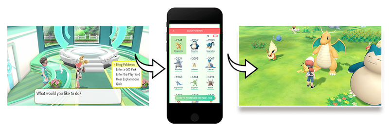 How to connect Pokemon Go to Pokemon Let's Go on the Nintendo Switch