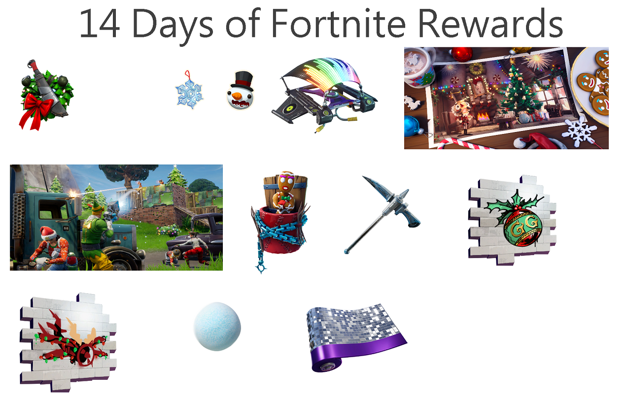 Silox13 Posted The Events Rewards On Reddit But Notes That The 14th Reward Is Unknown Weve Popped Two Versions Of The Image Below So You Can Actually