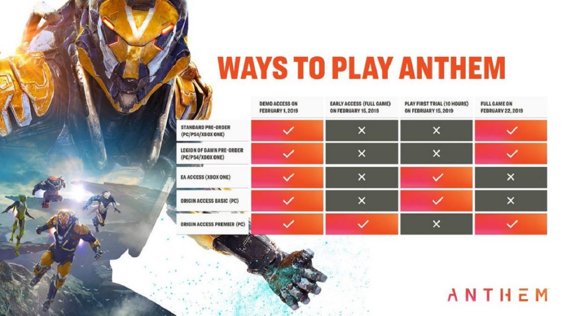 Reminder: you don't have to play Anthem - VG247