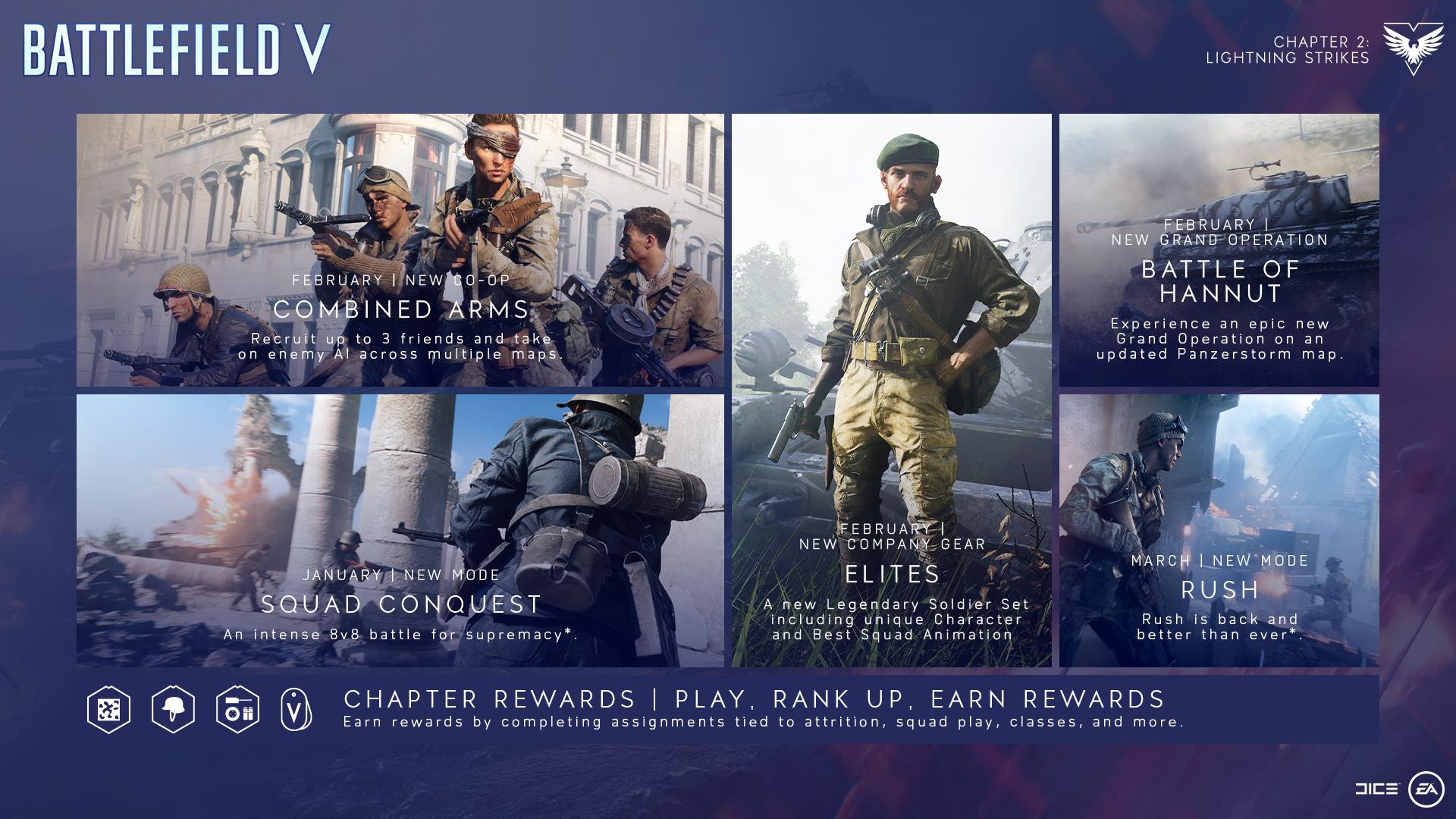 Everything worth caring about in today's Battlefield 5 Lightning