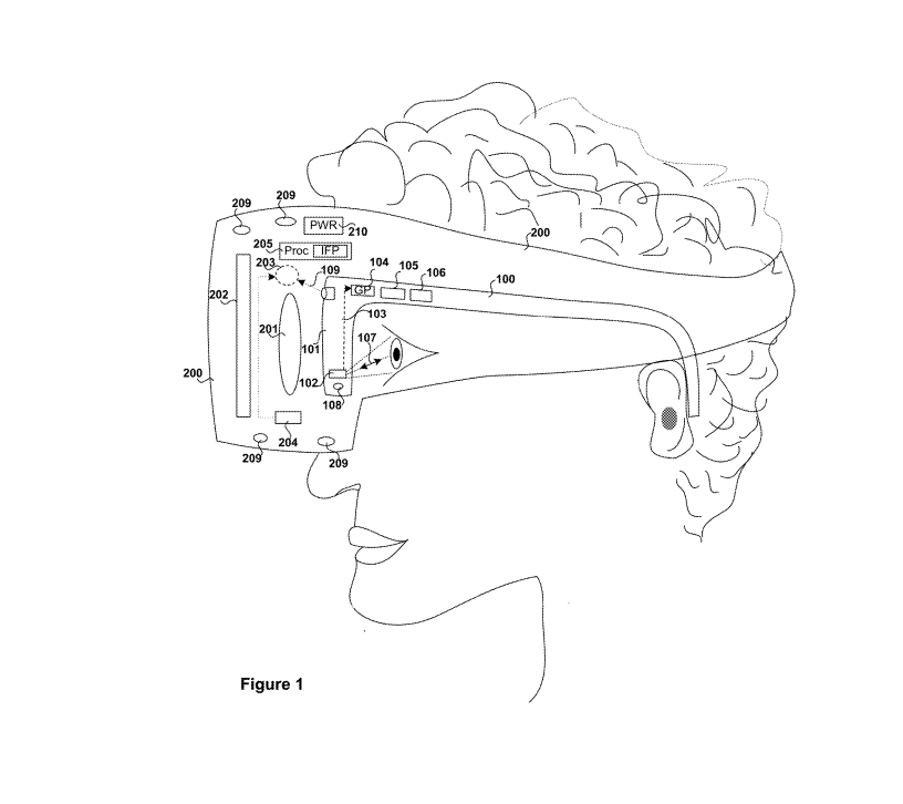 Sony Files Patent For Vr Friendly Prescription Glasses