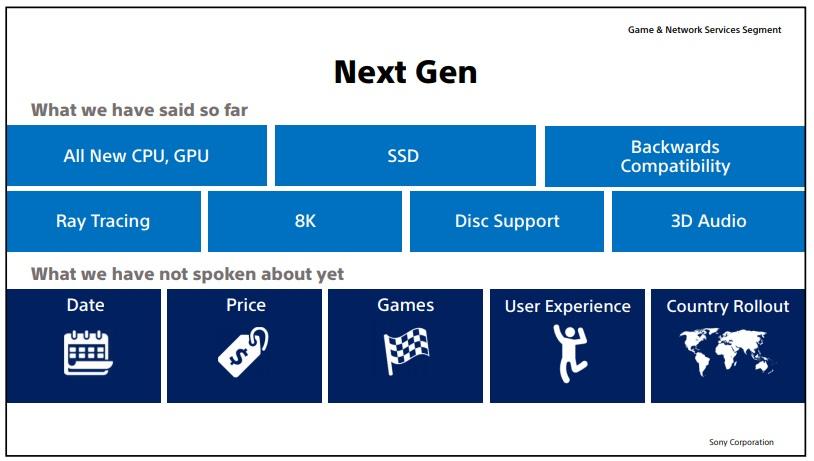 PS5: watch PS4's Spider-Man running on next-generation hardware - VG247