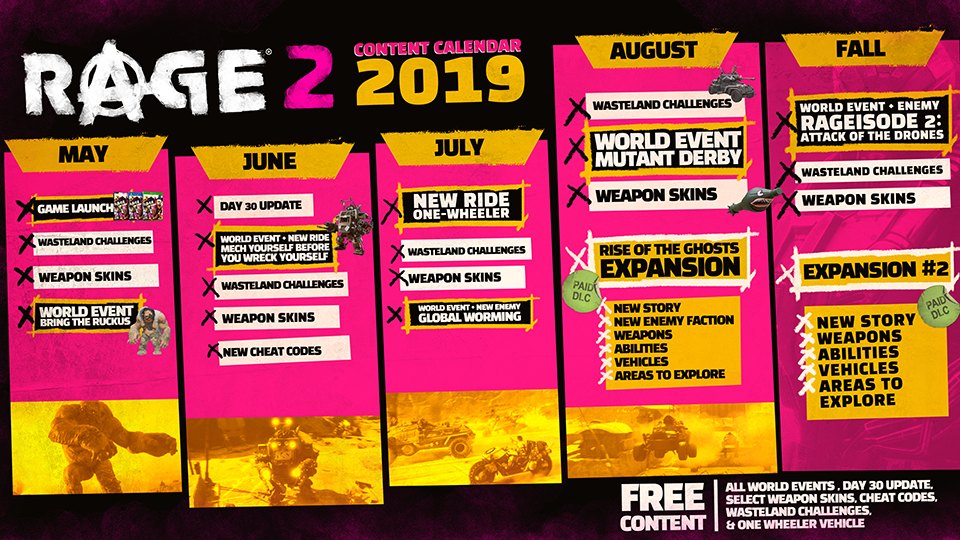 RAGE 2 Upcoming Content And Updates Detailed By Bethesda
