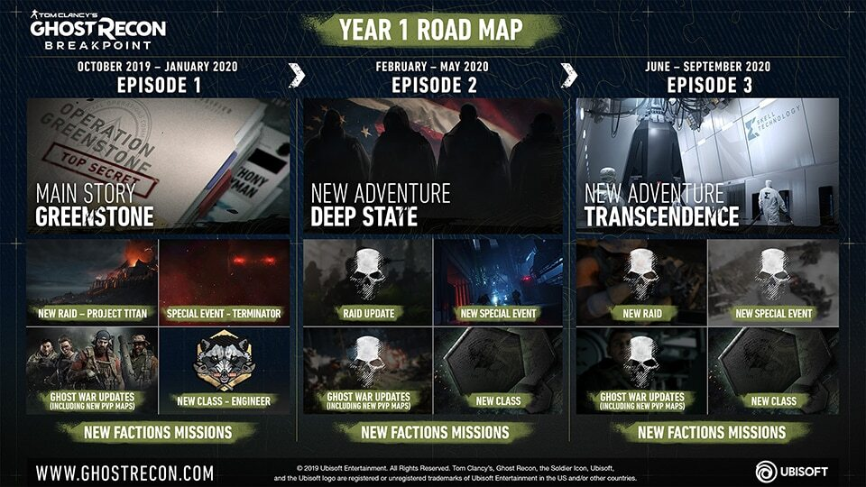 Ghost Recon Breakpoint's Post-Launch Roadmap Revealed