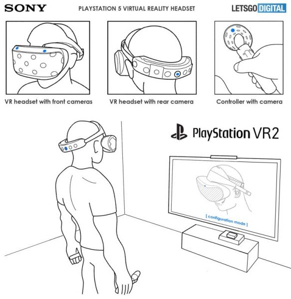 Sony patent shows a PSVR which supports Bluetooth and transparent view