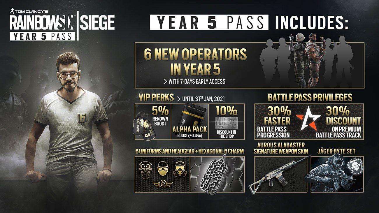 Best Operators Rainbow Six Siege 2021 Rainbow Six Siege Year 5 Pass now available