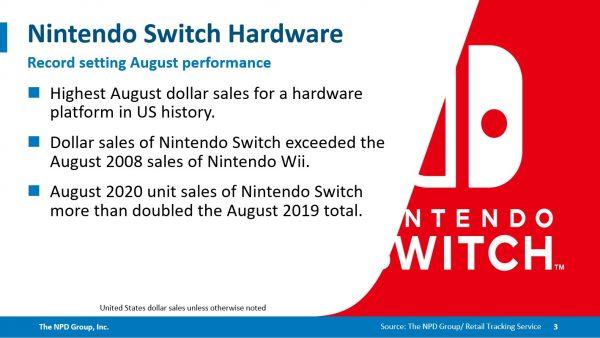 NPD 2020 August Switch hardware