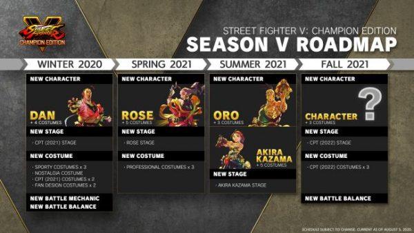 Feuille de route de Street Fighter 5