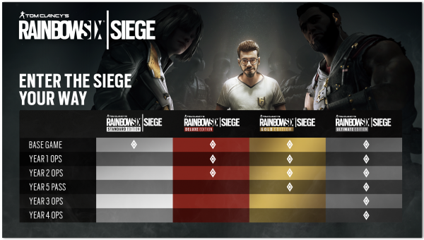 Rainbow six siege grid