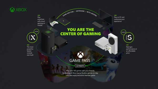 Game Pass Ultimate Deals
