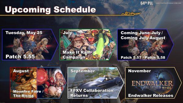 Final Fantasy 14 2021 roadmap
