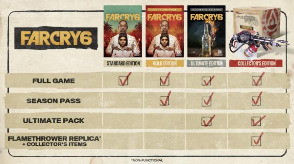 Far Cry 6 Pre-Order Comparison