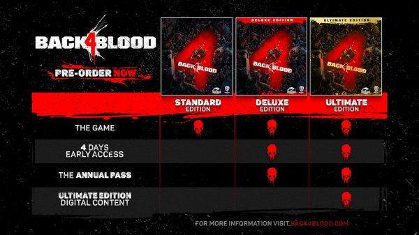 A table showing the different content included in each Back 4 Blood edition