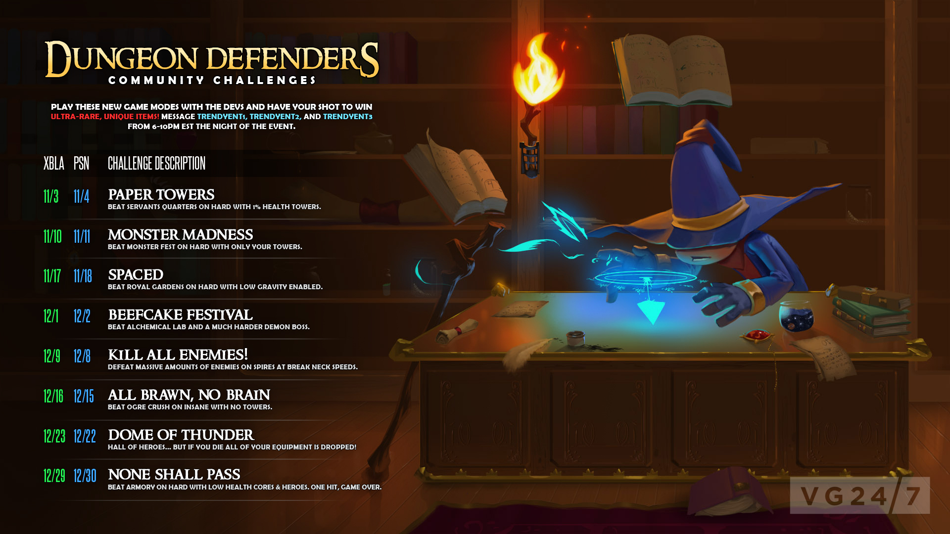 Dungeon defenders pc pulls 200 000 sales vg247 - Dungeon defenders 2 console ...