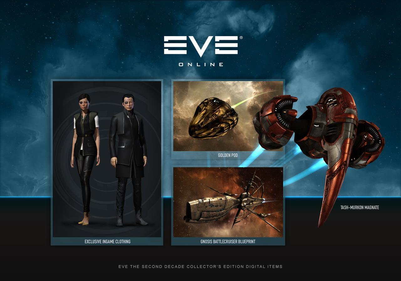Eve fanfest 2021 calendar