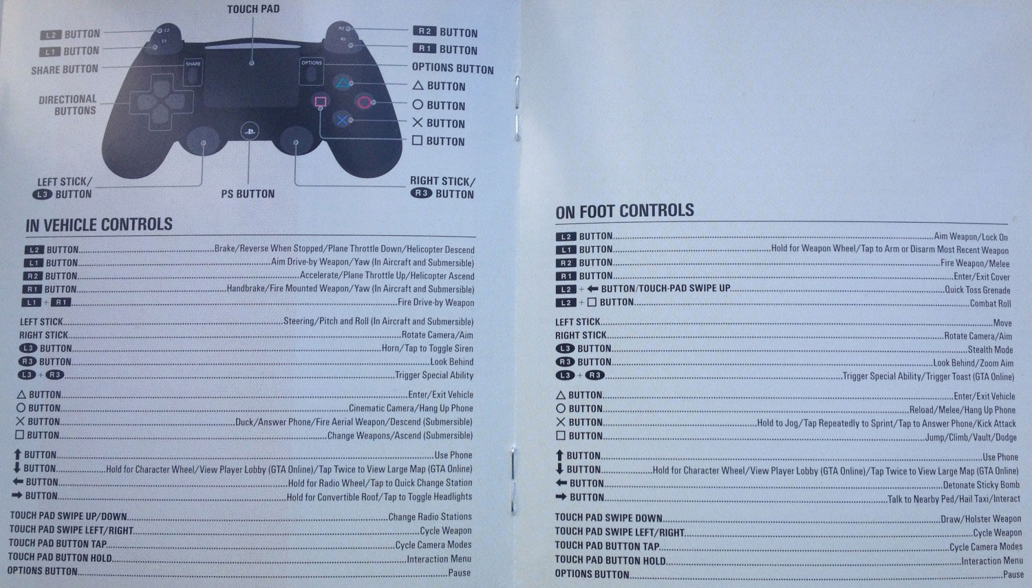 Gta 5 Guide Ps4 Controls Vg247