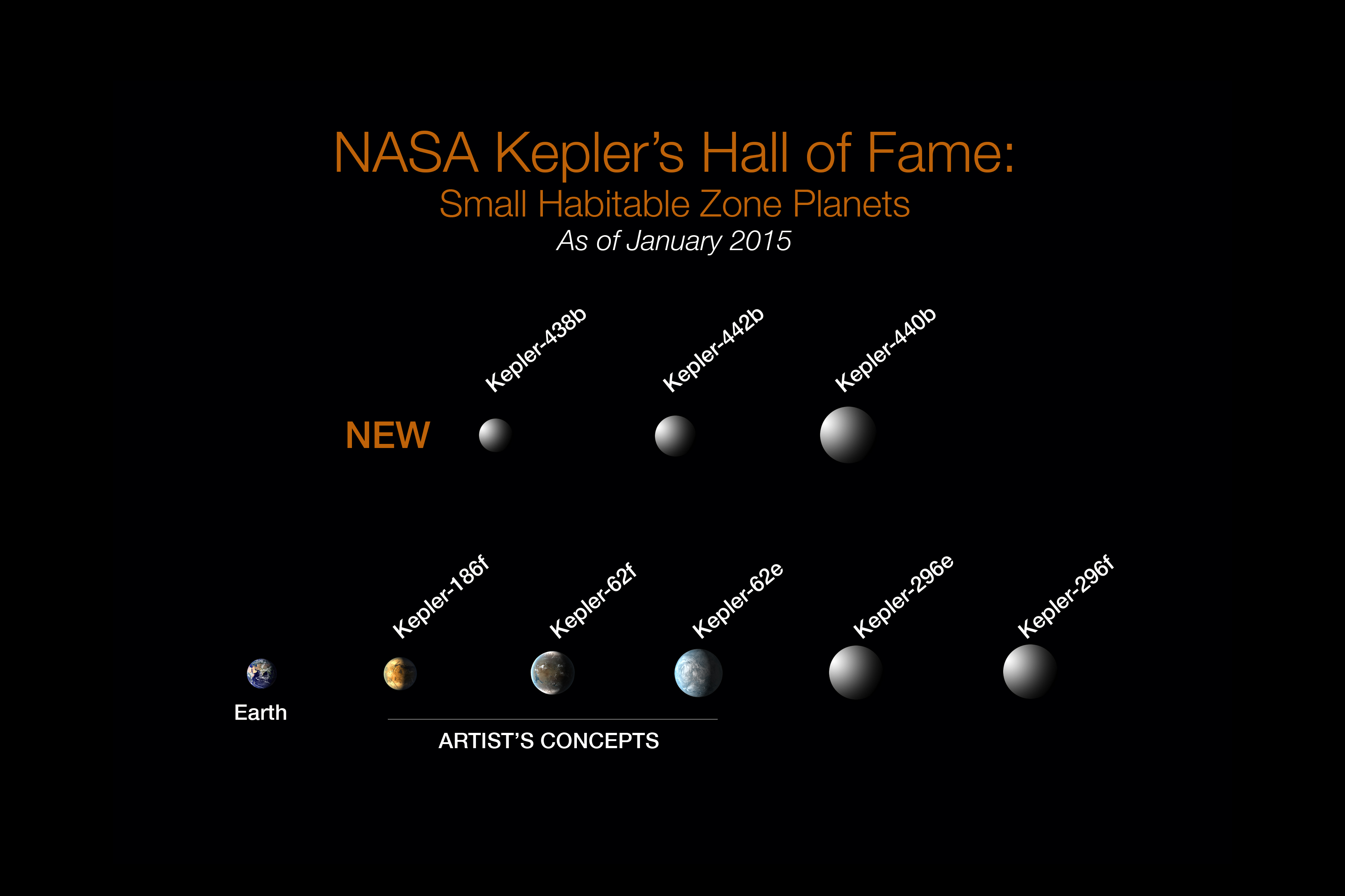Exoplanets Kepler-438b and 442b added to Elite: Dangerous ...