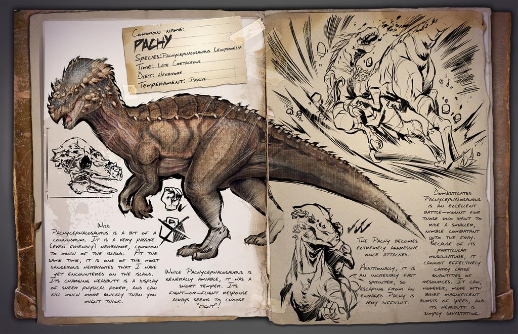 Dino Liste Ark