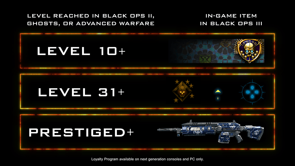Call of Duty: Black Ops 3 players to receive Loyalty ...