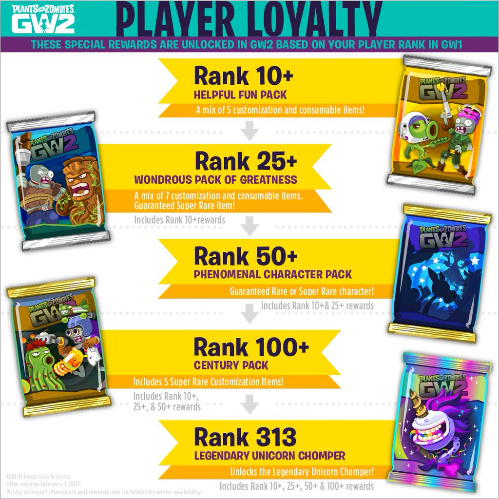 Plants Vs Zombies Garden Warfare 1 Players Will Receive Ranked Rewards When 2 Launches Vg247