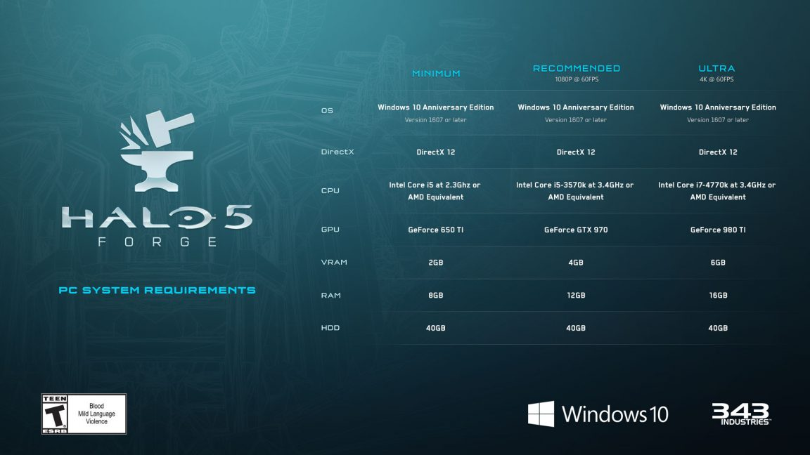 Halo 5 forge pc specs note windows 10 anniversary edition is a