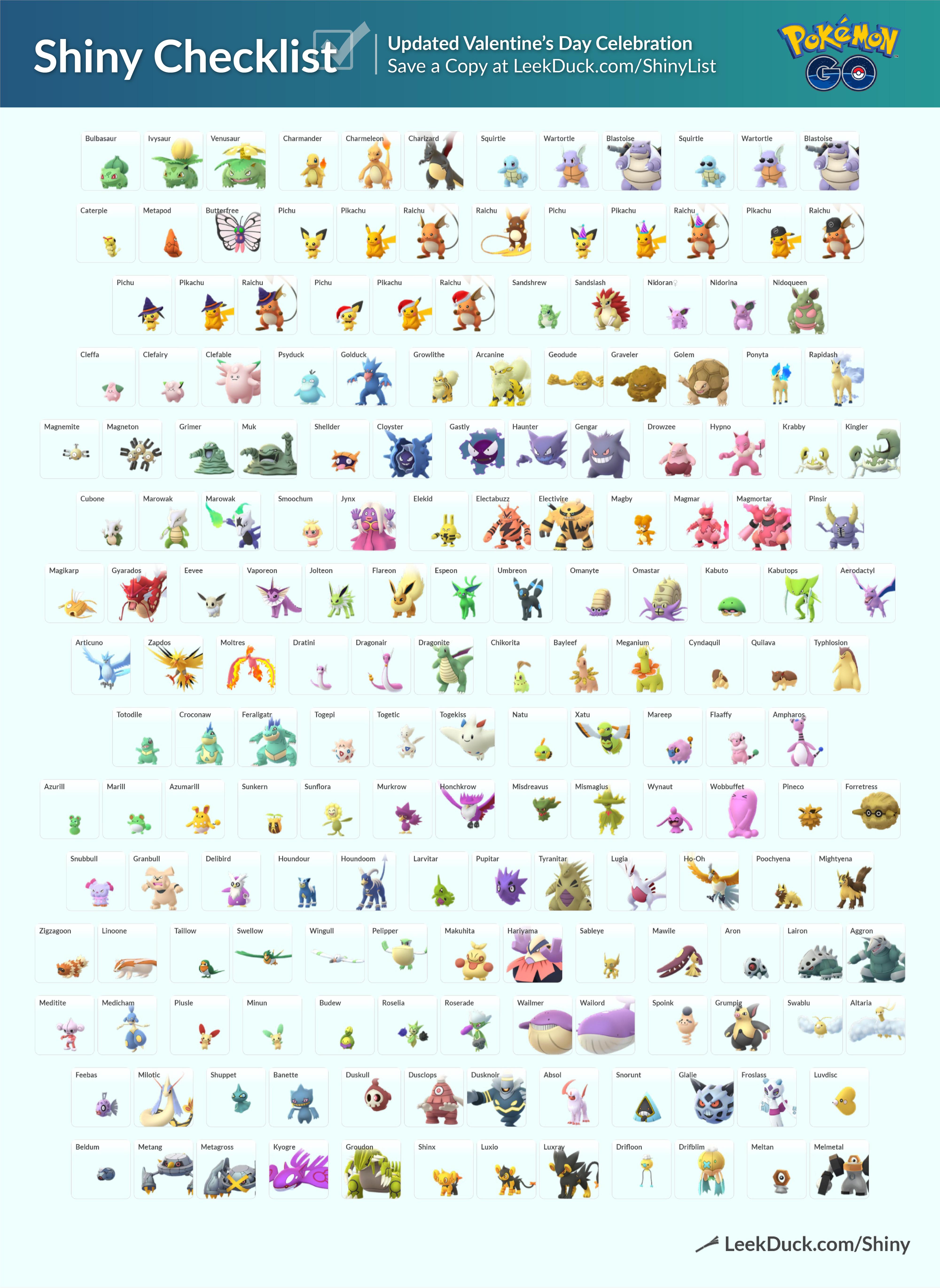 Pokemon Go Shiny Checklist: all shiny Pokemon and how to ...