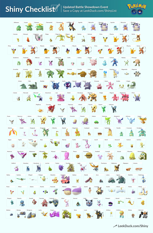 Pokemon Go Kumpel Liste