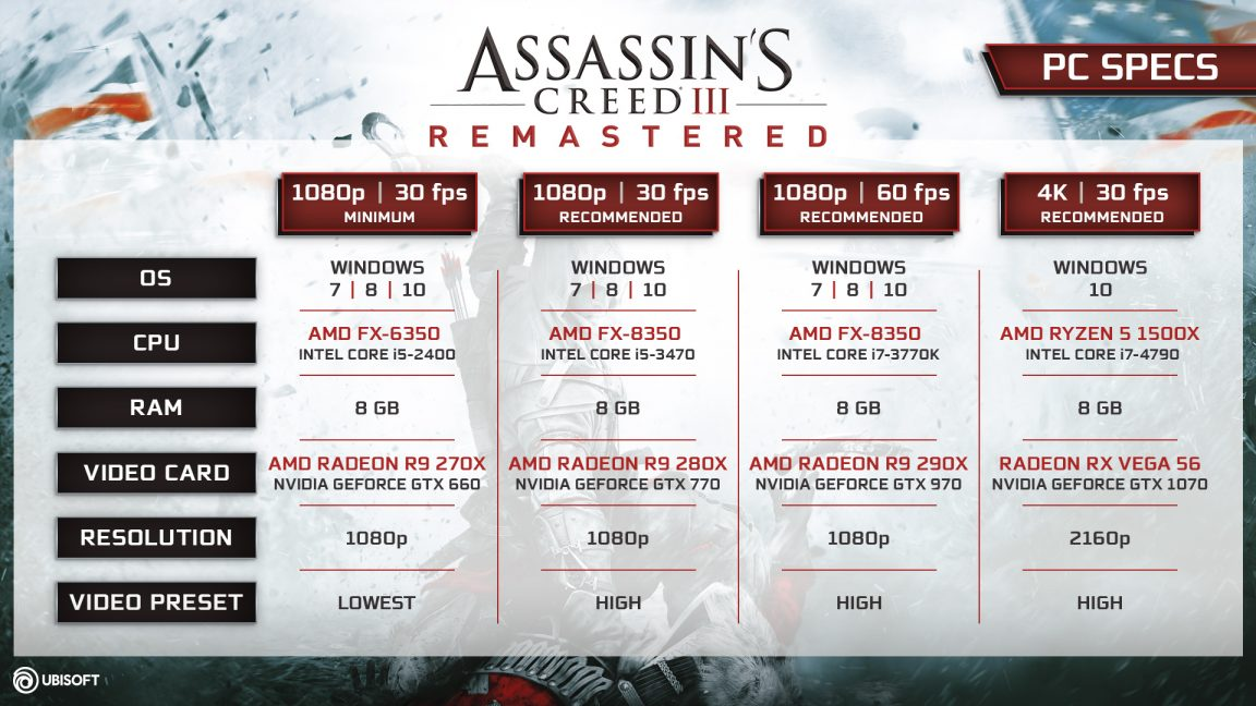 assassins_creed_3_remastered_specs_graph