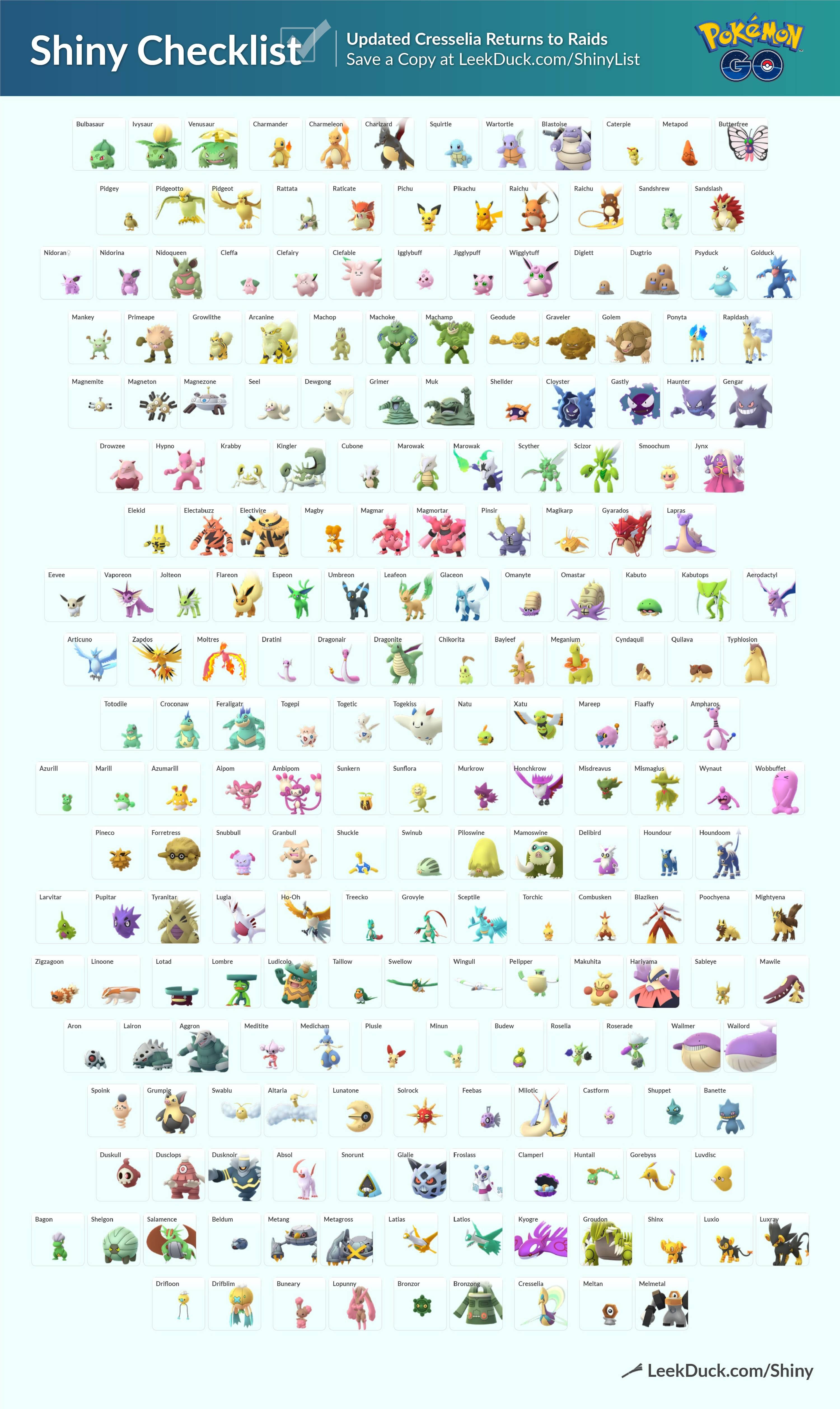 Pokemon Go Shiny List: full shiny checklist and how to ...